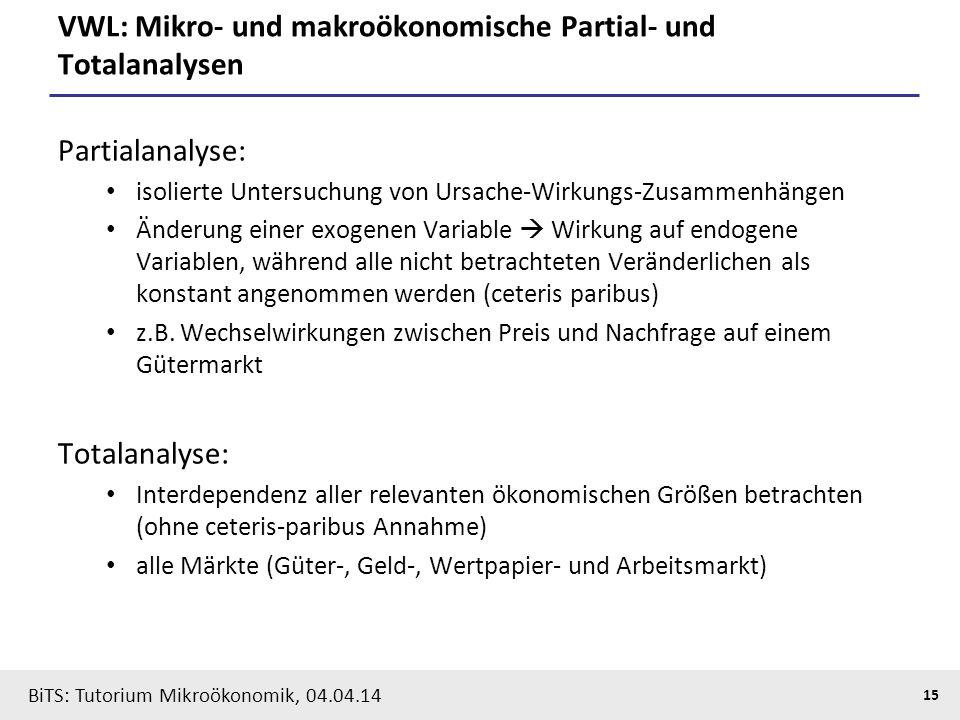 VWL: Mikro- und makroökonomische Partial- und Totalanalysen