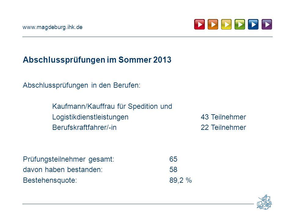 Abschlussprüfungen im Sommer 2013