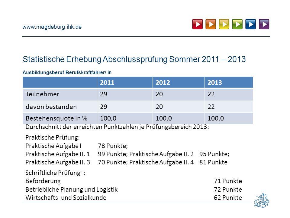 Statistische Erhebung Abschlussprüfung Sommer 2011 – 2013