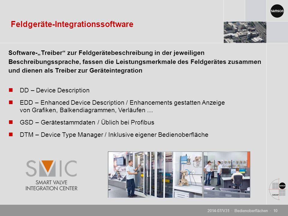 Feldgeräte-Integrationssoftware