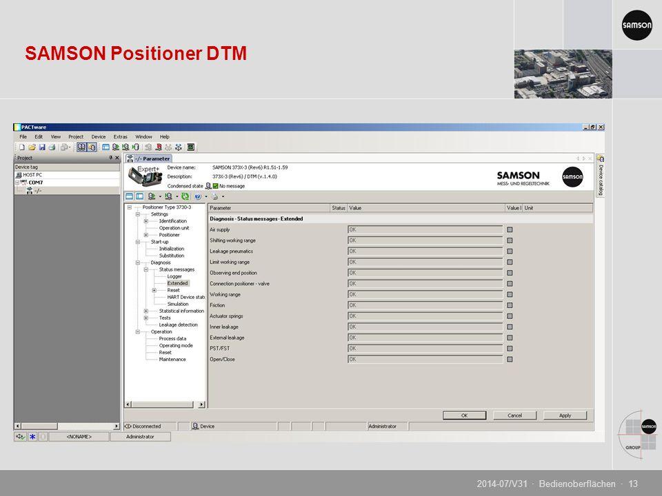 SAMSON Positioner DTM 2014-07/V31 · Bedienoberflächen · 13 13