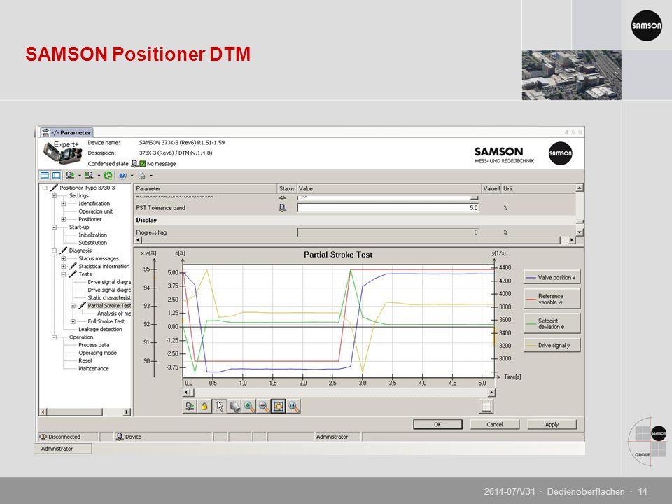 SAMSON Positioner DTM 2014-07/V31 · Bedienoberflächen · 14 14