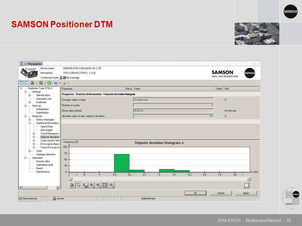 SAMSON Positioner DTM 2014-07/V31 · Bedienoberflächen · 15 15