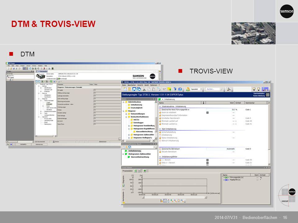 DTM & TROVIS-VIEW DTM TROVIS-VIEW 2014-07/V31 · Bedienoberflächen · 16