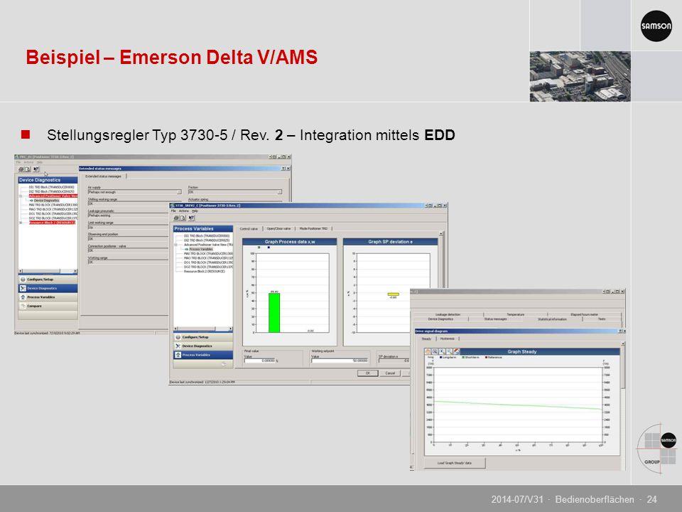Beispiel – Emerson Delta V/AMS
