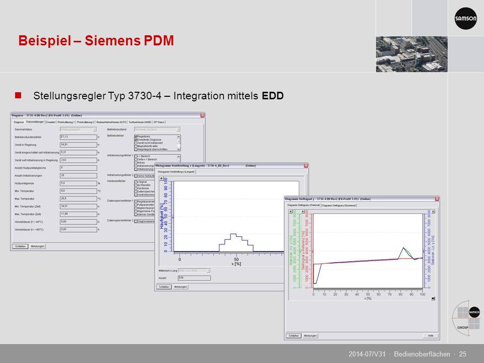 Beispiel – Siemens PDM Stellungsregler Typ 3730-4 – Integration mittels EDD.