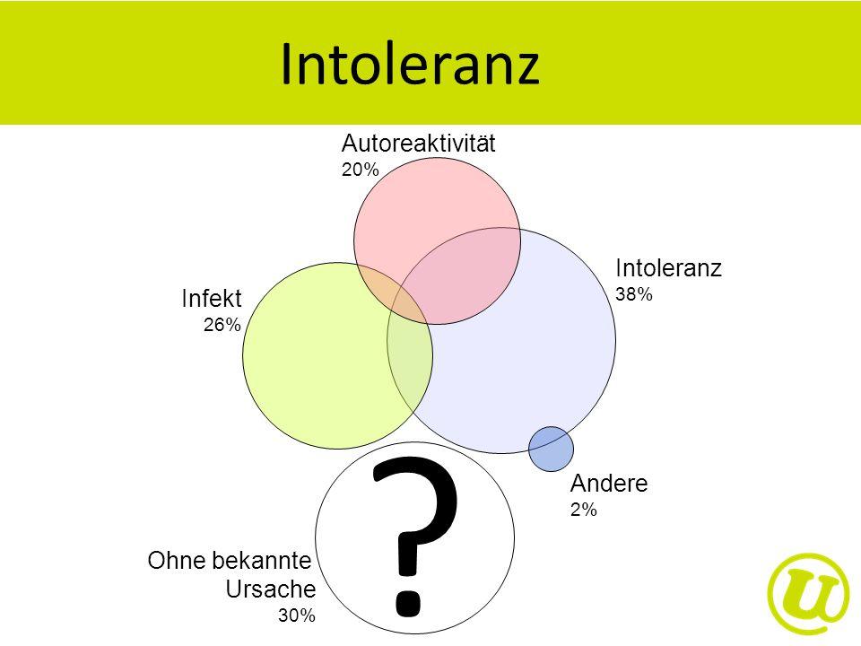 Intoleranz Autoreaktivität Intoleranz Infekt Andere Ohne bekannte