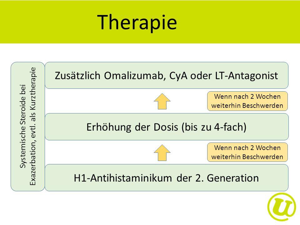 Therapie Zusätzlich Omalizumab, CyA oder LT-Antagonist