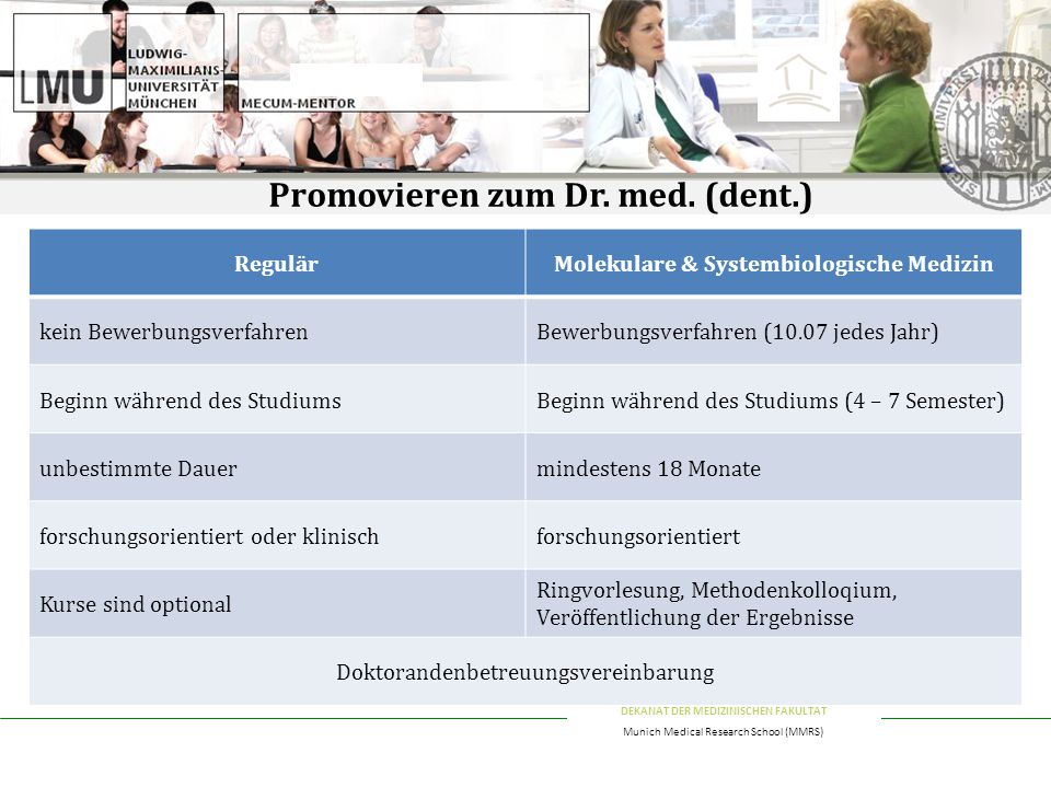 Promovieren zum Dr. med. (dent.)