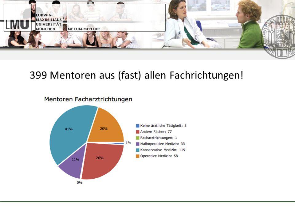 399 Mentoren aus (fast) allen Fachrichtungen!