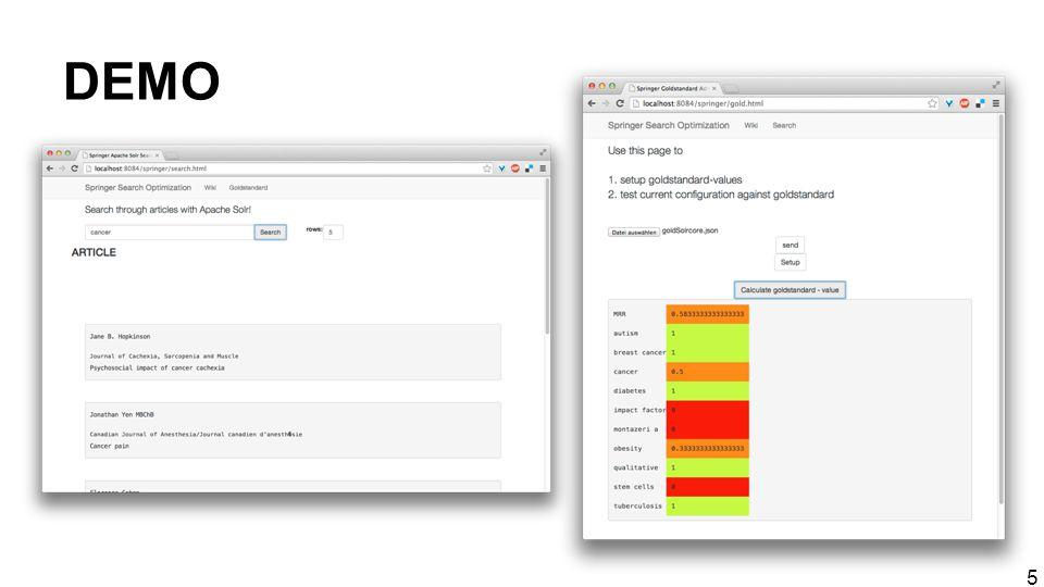 Methodik Indizierung * Indizierung per Implementierung des DataImportHandlers in der solr-Konfiguration.