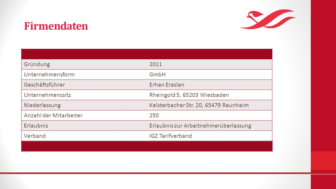 Firmendaten Gründung 2011 Unternehmensform GmbH Geschäftsführer