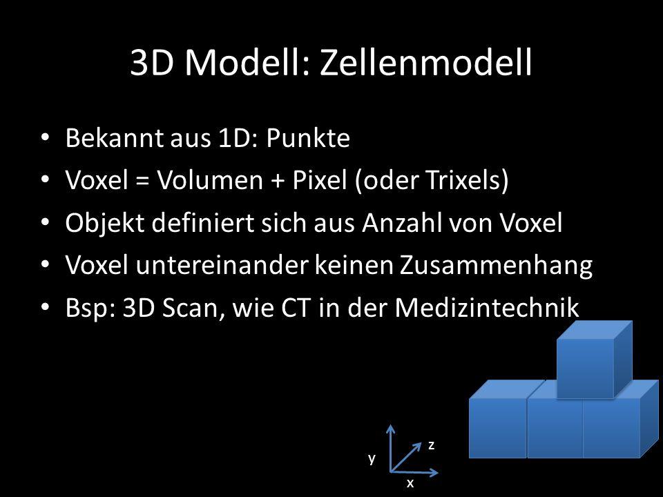 3D Modell: Zellenmodell