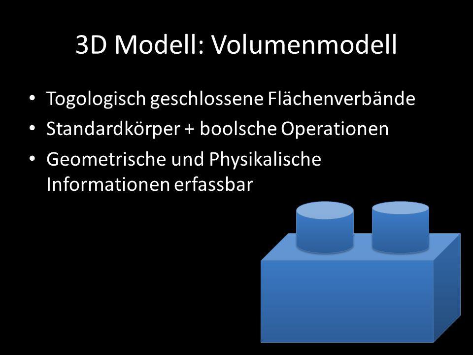 3D Modell: Volumenmodell