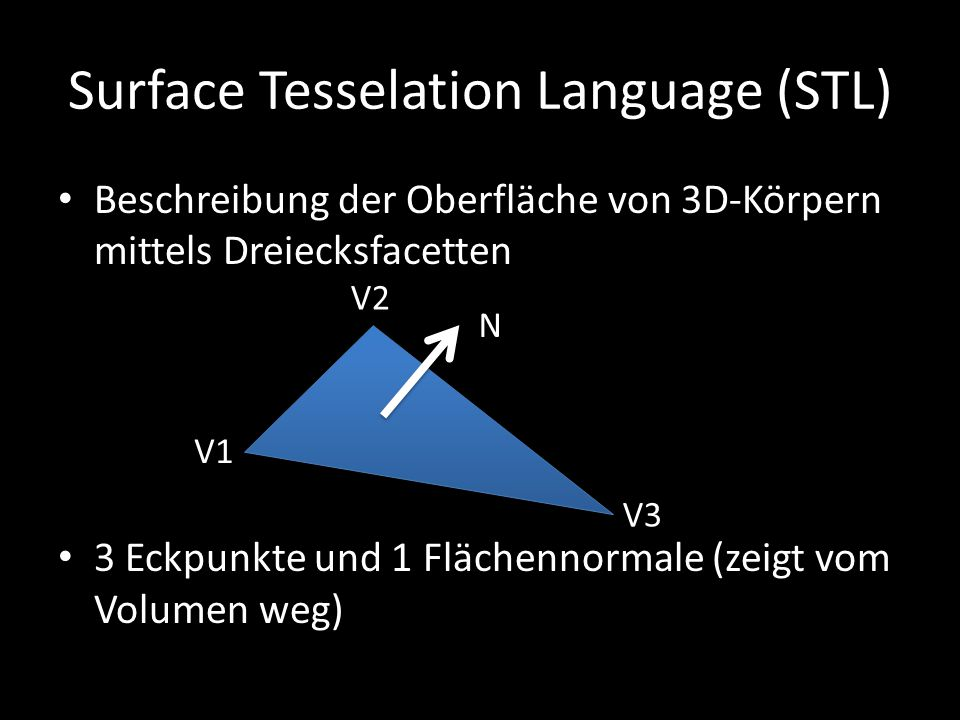 Surface Tesselation Language (STL)
