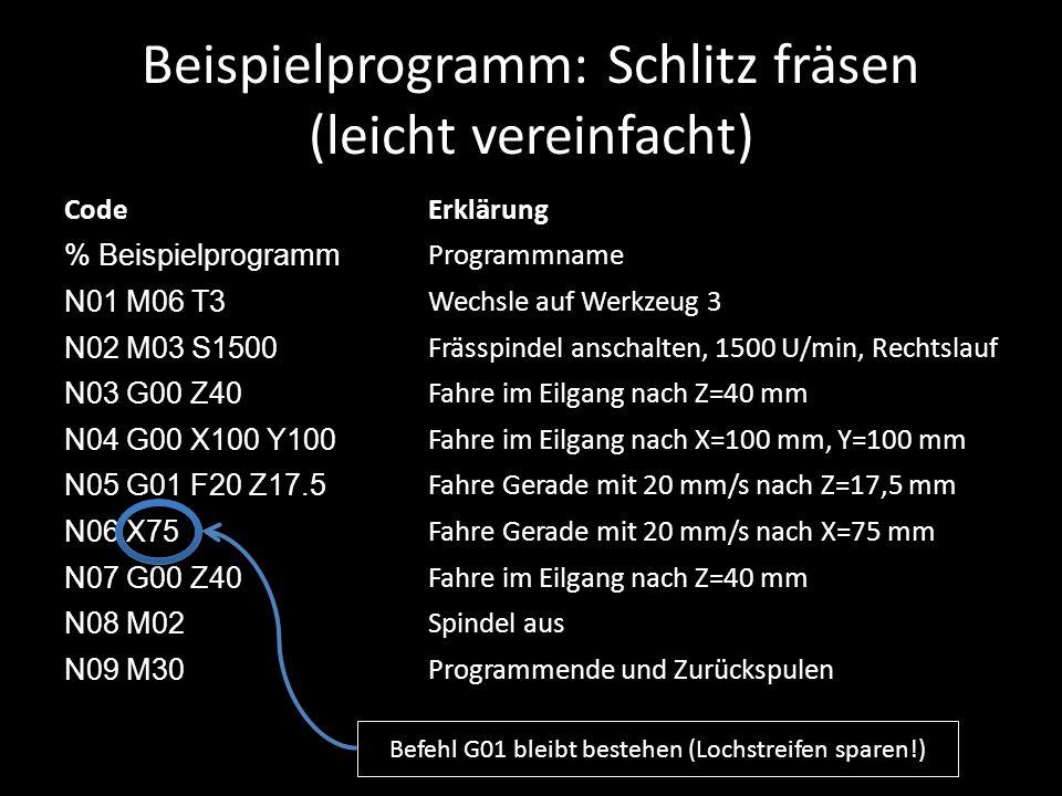 Beispielprogramm: Schlitz fräsen (leicht vereinfacht)