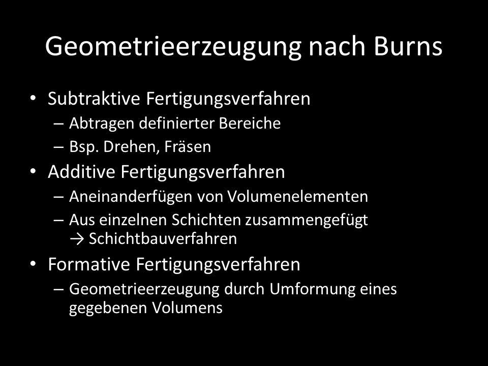 Geometrieerzeugung nach Burns