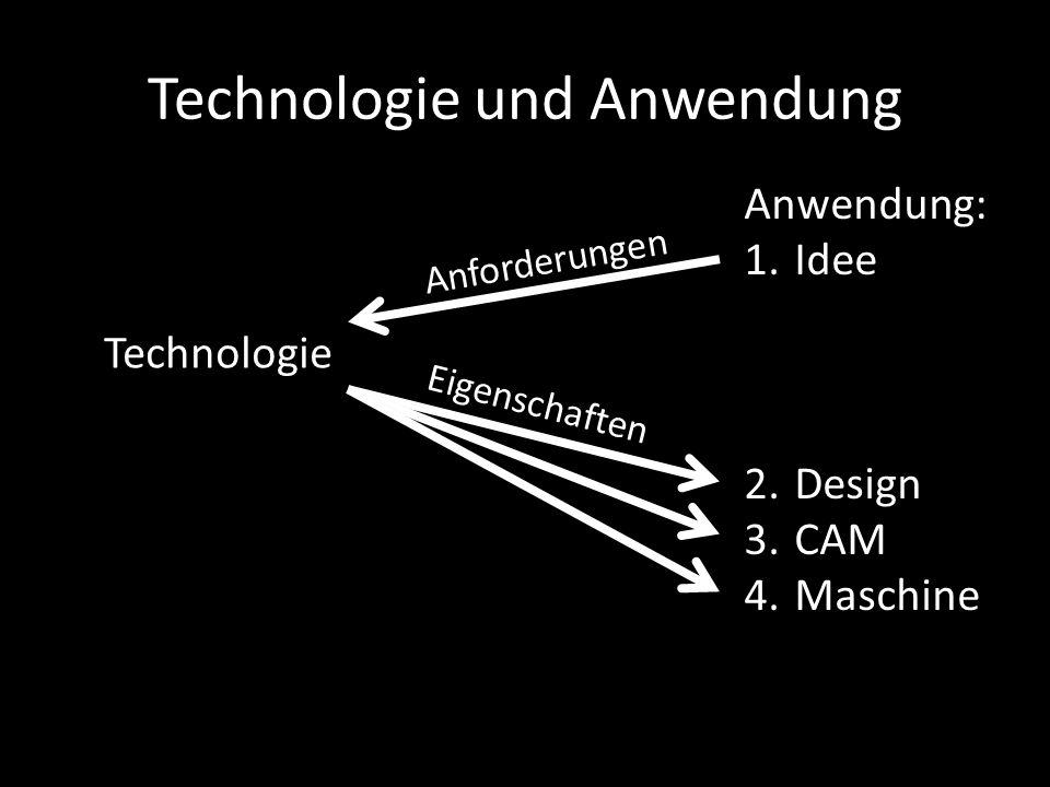 Technologie und Anwendung