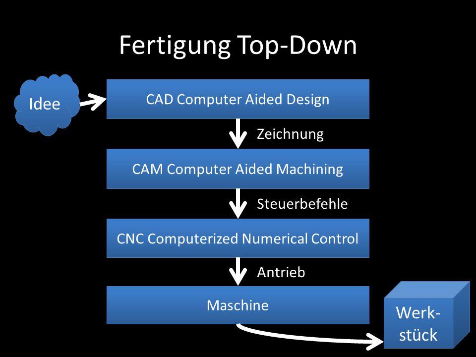 Fertigung Top-Down Idee Werk- stück CAD Computer Aided Design