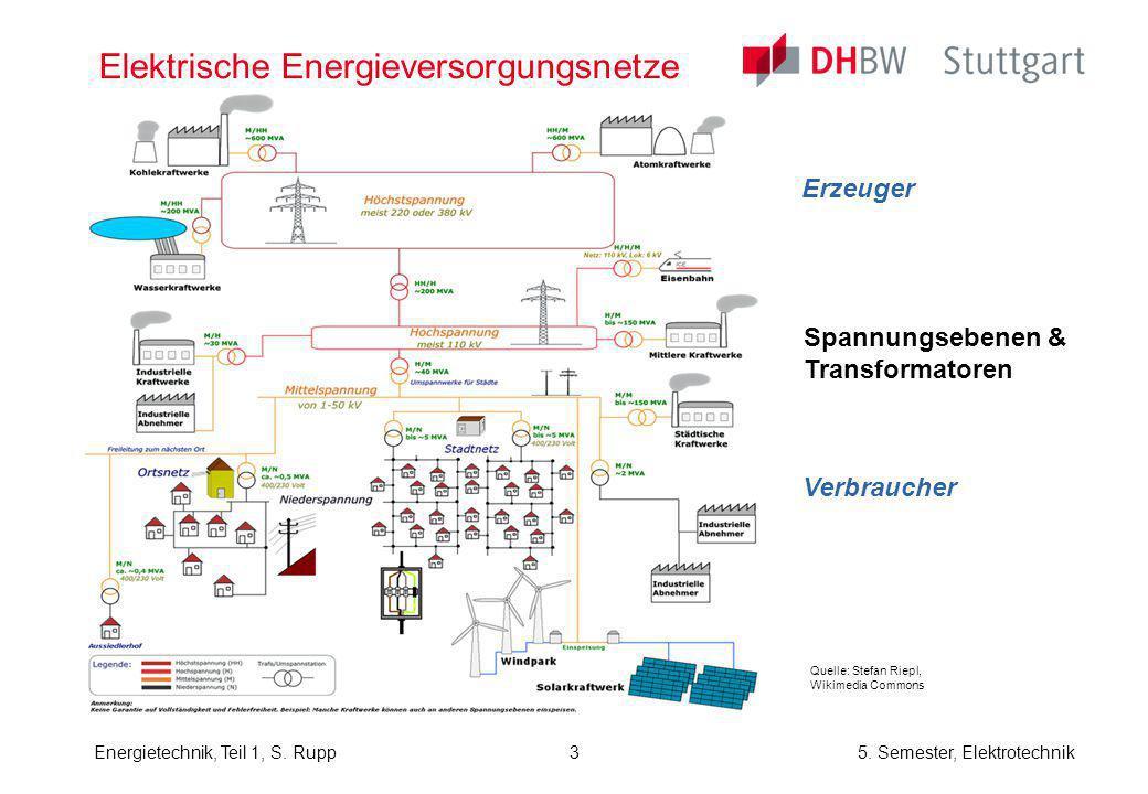 Elektrische Energieversorgungsnetze
