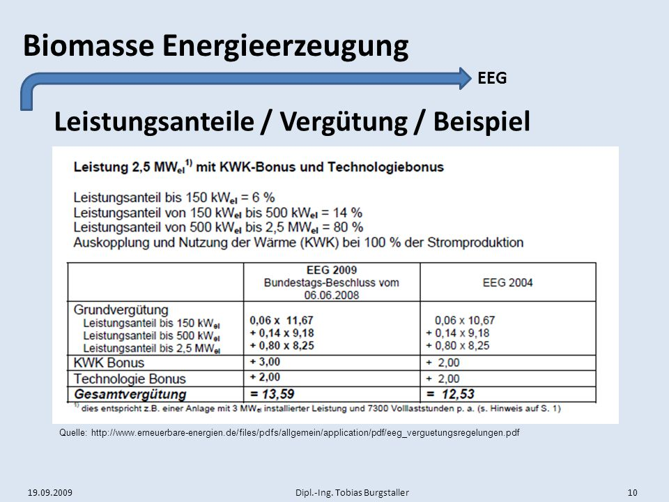 Leistungsanteile / Vergütung / Beispiel