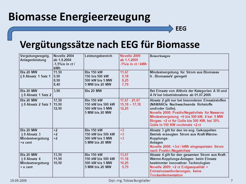 Vergütungssätze nach EEG für Biomasse