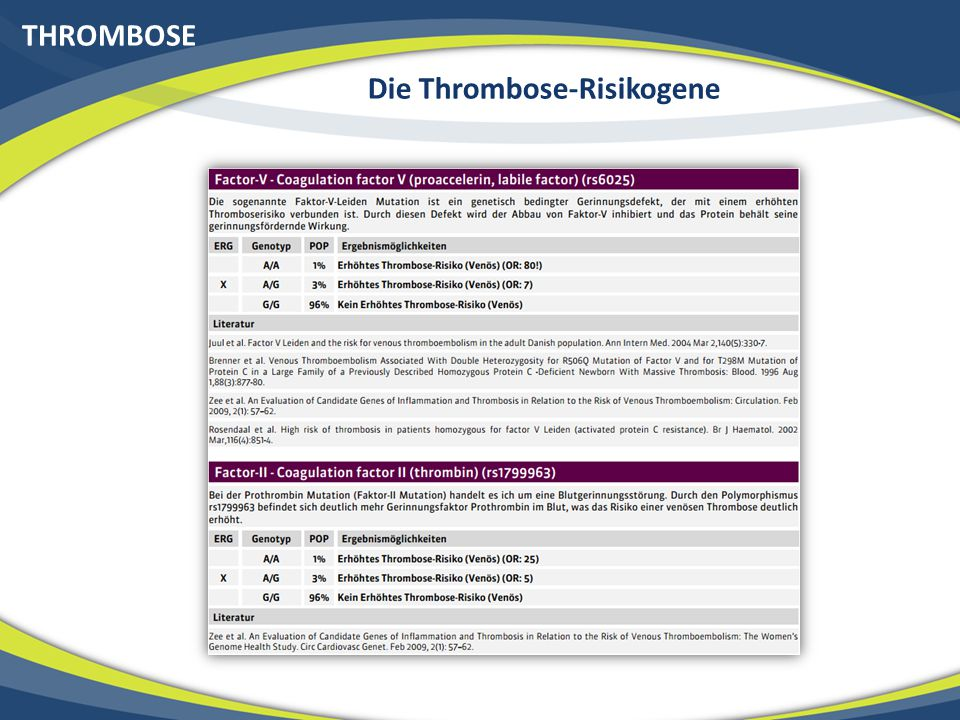 Die Thrombose-Risikogene