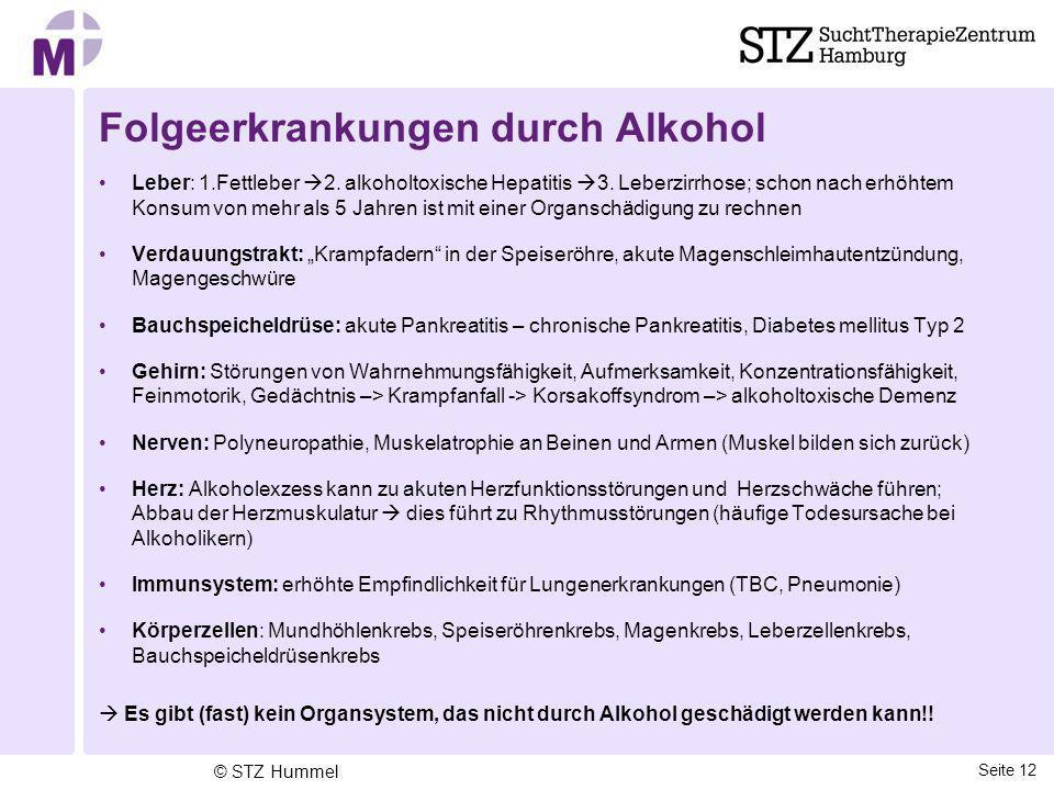Folgeerkrankungen durch Alkohol