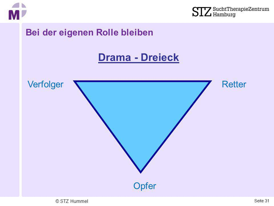 Bei der eigenen Rolle bleiben Drama - Dreieck
