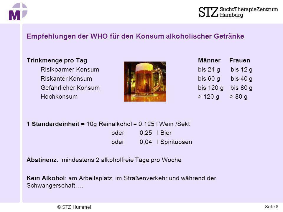 Empfehlungen der WHO für den Konsum alkoholischer Getränke