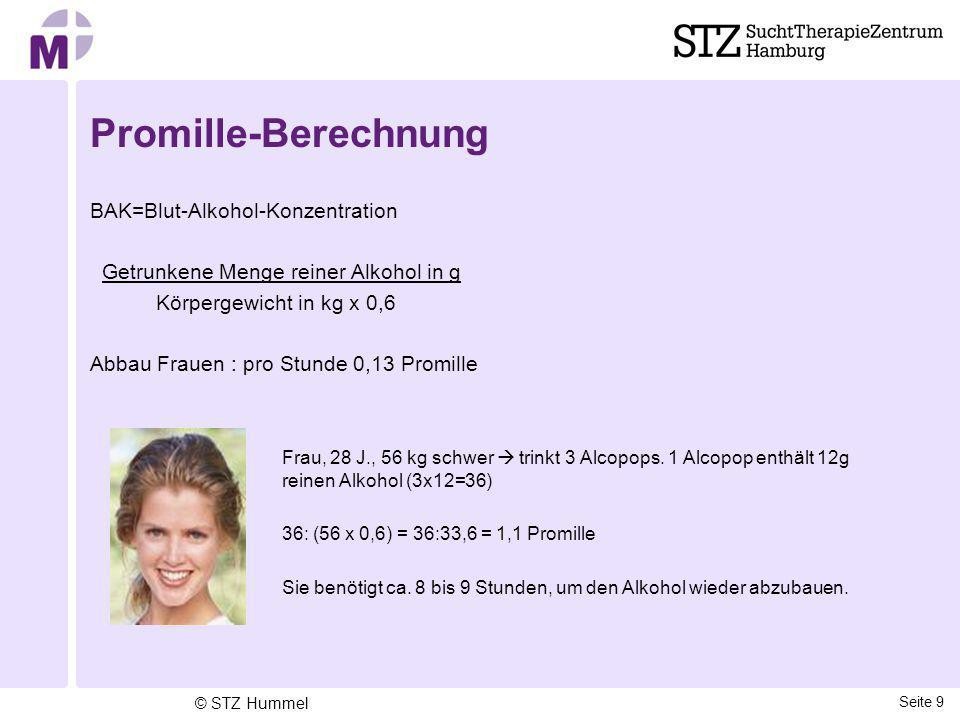 Promille-Berechnung BAK=Blut-Alkohol-Konzentration