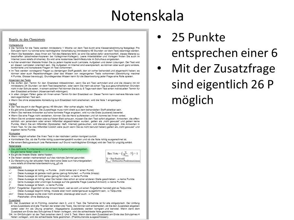 Notenskala 25 Punkte entsprechen einer 6