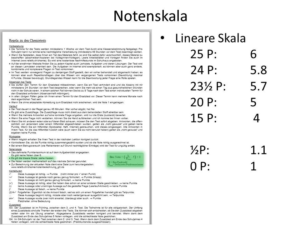 Notenskala Lineare Skala 25 P: 6 24 P: 5.8 23½ P: 5.7 20 P: 5 15 P: 4