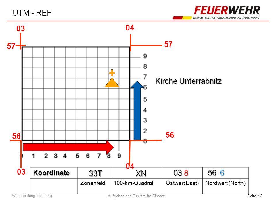 UTM - REF 03 04 57 57 Kirche Unterrabnitz 56 56 04 03 33T XN 03 8 56 6