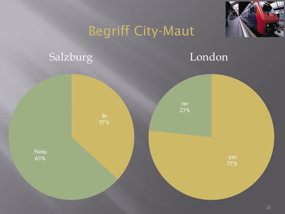 Begriff City-Maut Salzburg London