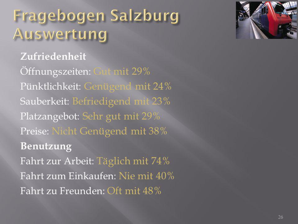 Zufriedenheit Benutzung Öffnungszeiten: Gut mit 29%