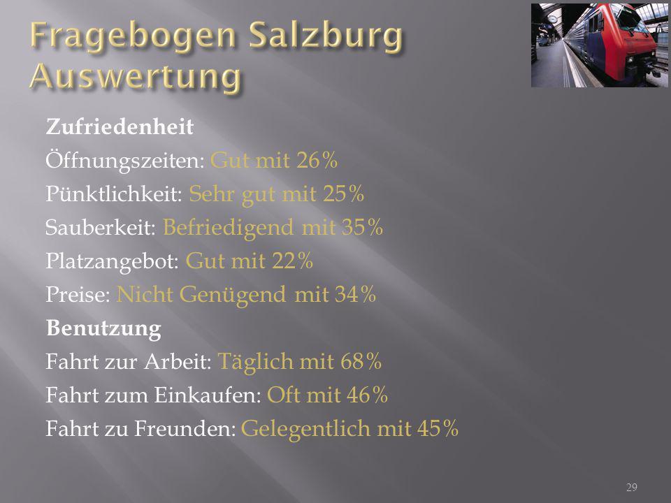 Zufriedenheit Benutzung Öffnungszeiten: Gut mit 26%