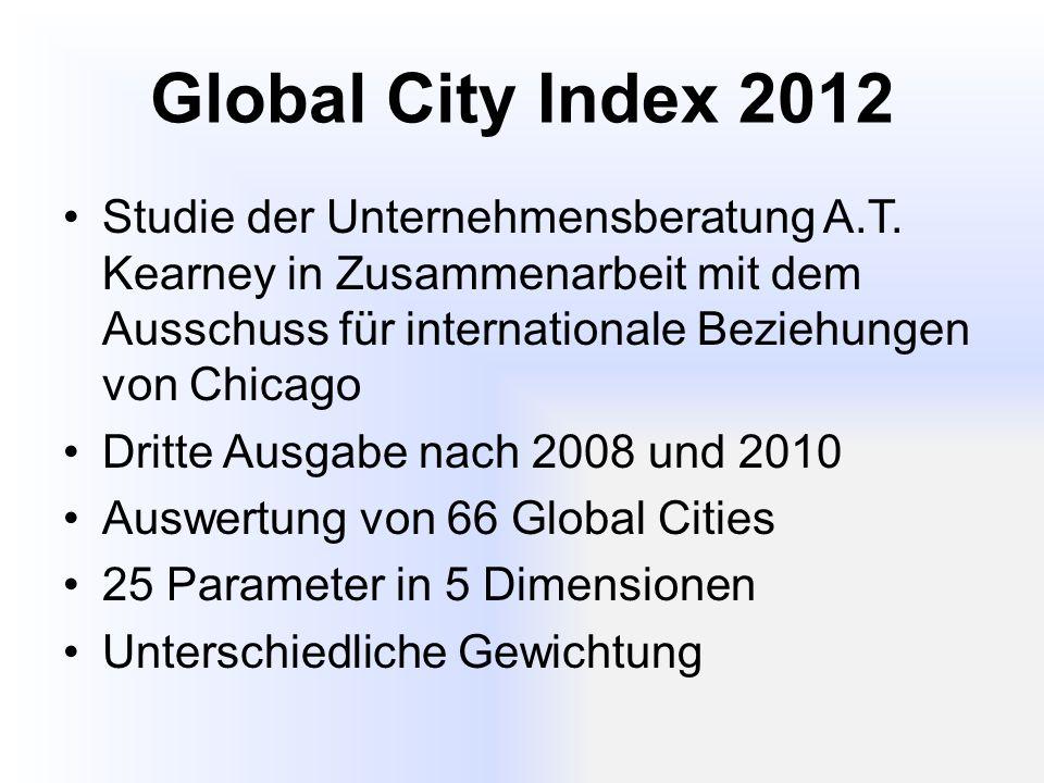 Global City Index 2012 Studie der Unternehmensberatung A.T. Kearney in Zusammenarbeit mit dem Ausschuss für internationale Beziehungen von Chicago.