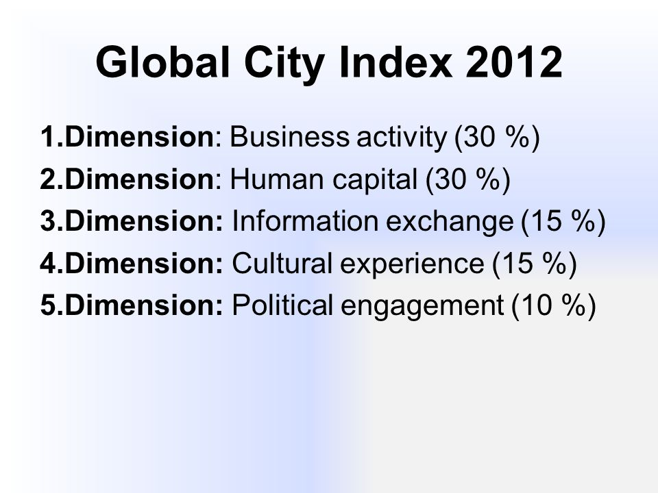 Global City Index 2012 Dimension: Business activity (30 %)