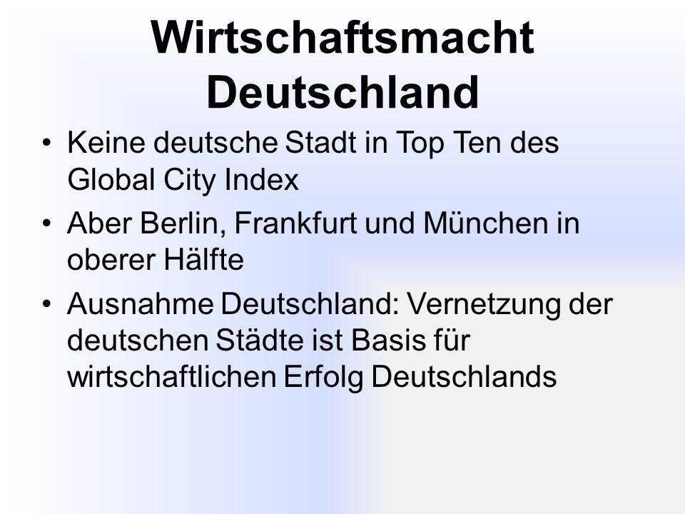 Wirtschaftsmacht Deutschland