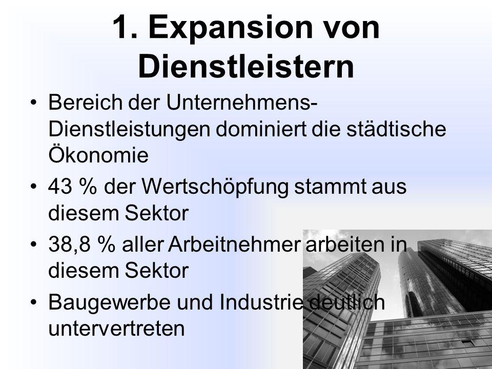 1. Expansion von Dienstleistern