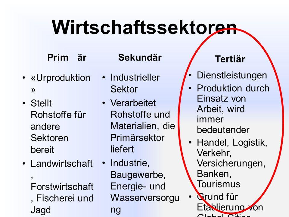 Wirtschaftssektoren Primär Sekundär Tertiär «Urproduktion»