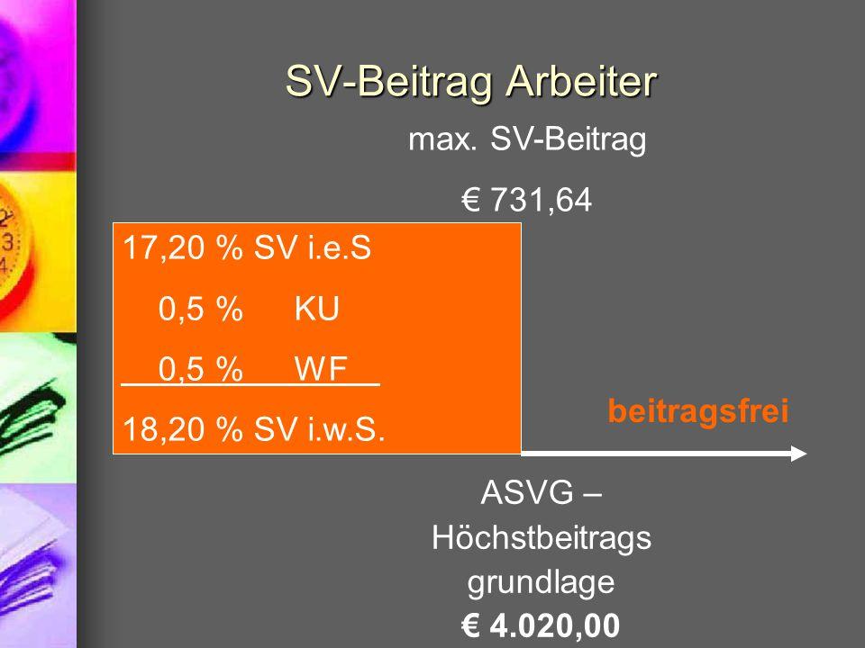 SV-Beitrag Arbeiter max. SV-Beitrag € 731,64 17,20 % SV i.e.S 0,5 % KU