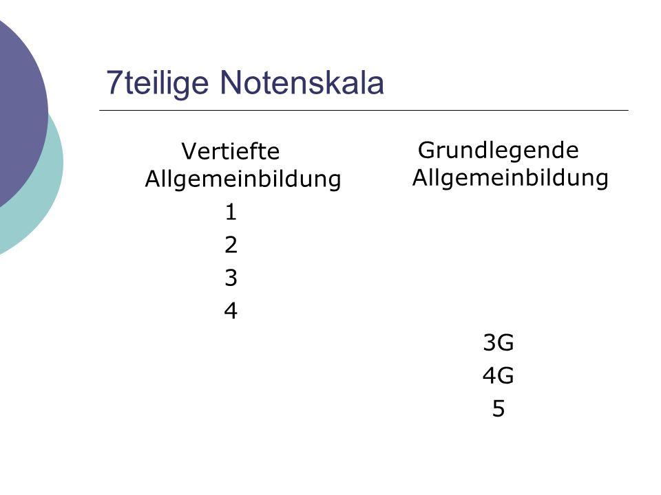 7teilige Notenskala Vertiefte Allgemeinbildung