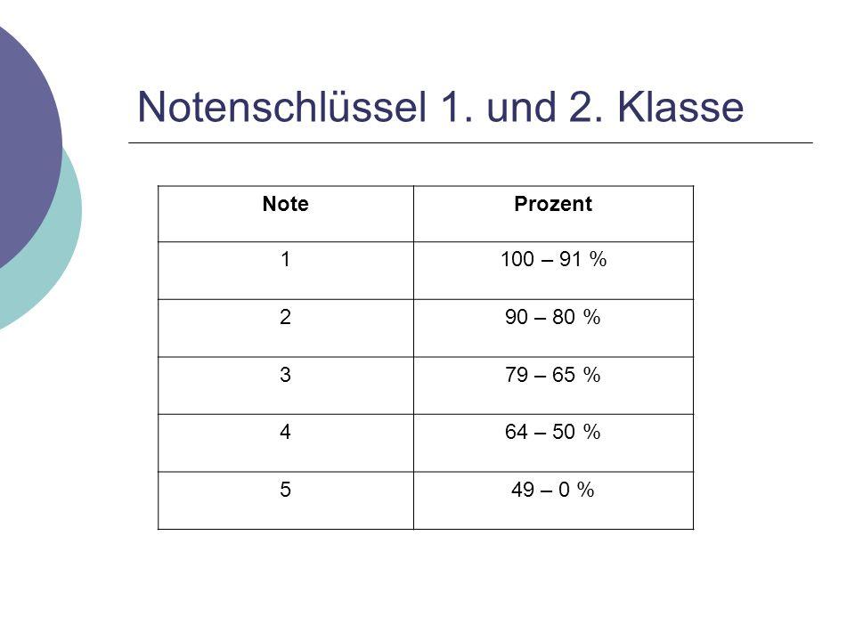 Notenschlüssel 1. und 2. Klasse
