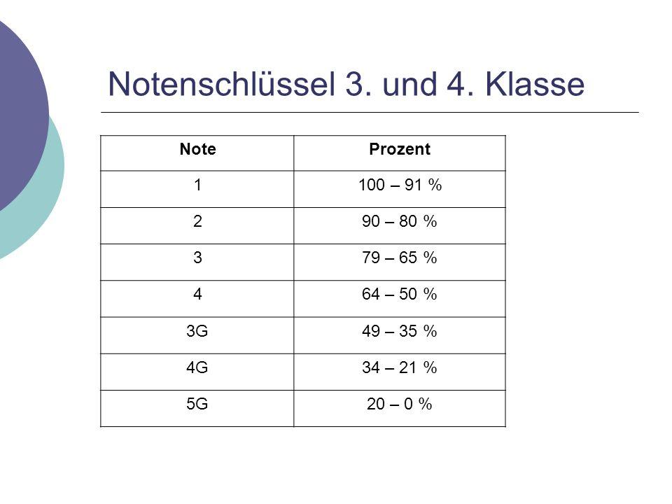 Notenschlüssel 3. und 4. Klasse