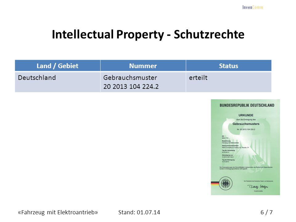 Intellectual Property - Schutzrechte