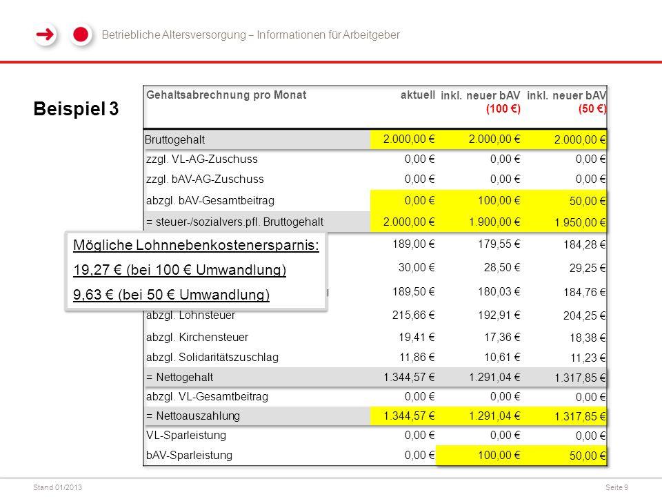 Beispiel 3 Mögliche Lohnnebenkostenersparnis:
