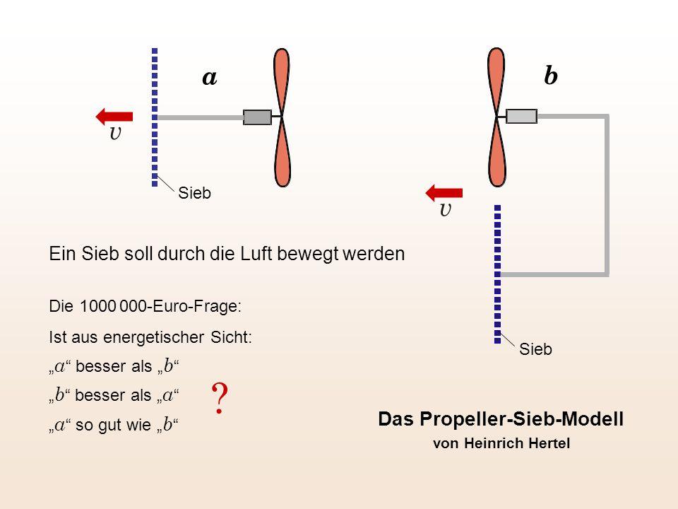 a b v v Das Propeller-Sieb-Modell