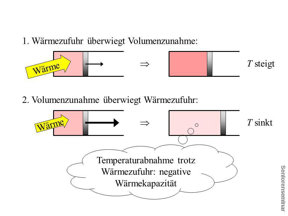 Temperaturabnahme trotz Wärmezufuhr: negative Wärmekapazität